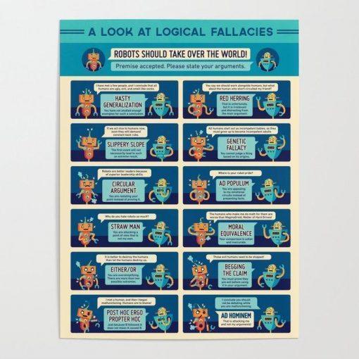 WallArt Posters A Look at Logical Fallacies Poster